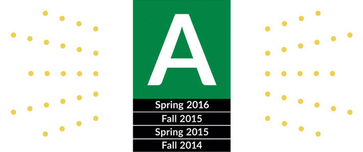 A Rating, Spring 2016, Fall 2015, Spring, 2015, Fall 2014